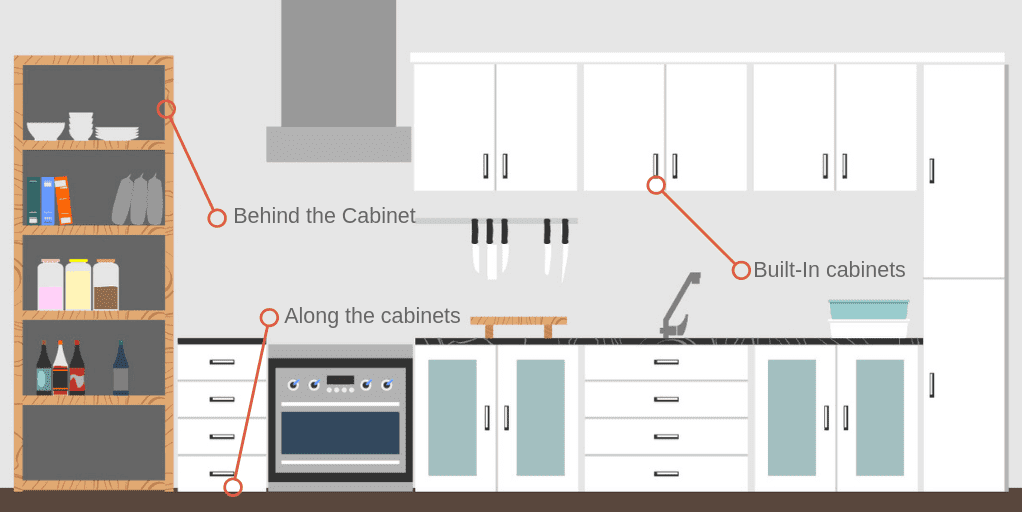 potential Termite active areas in kitchen cabinet area